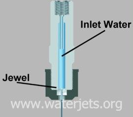 diagram of a waterjet